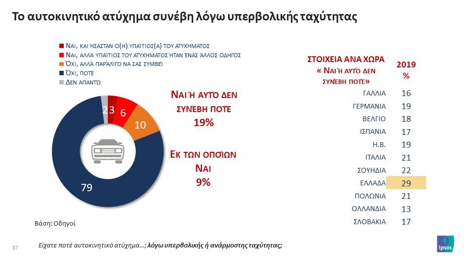 Eurobarometro-2019-37