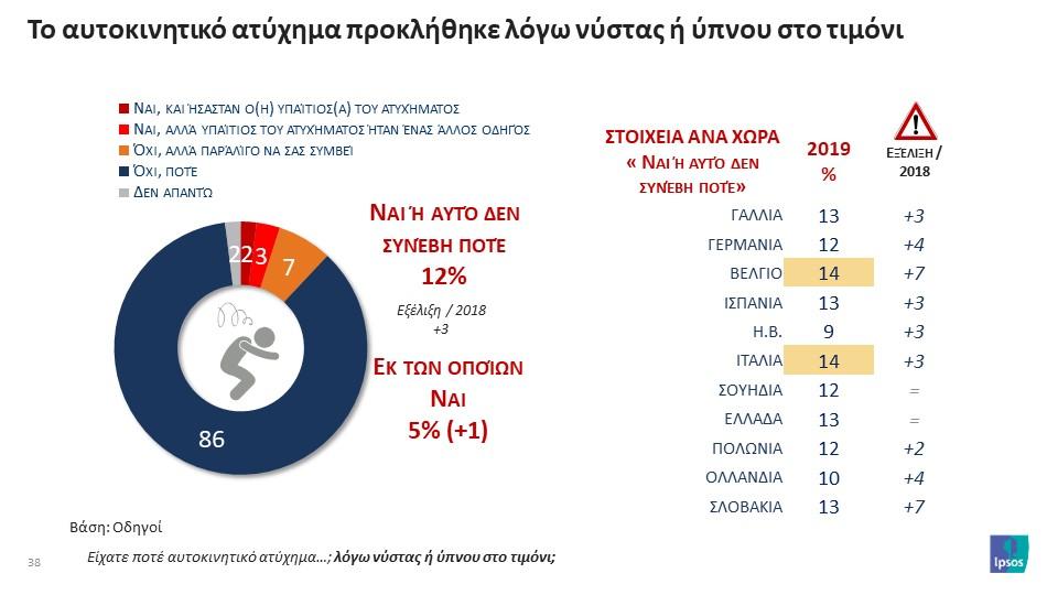 Eurobarometro-2019-38