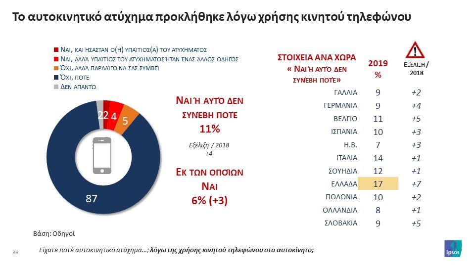 Eurobarometro-2019-39
