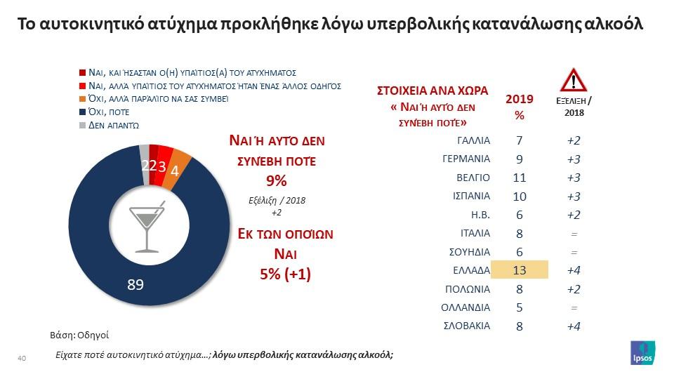 Eurobarometro-2019-40