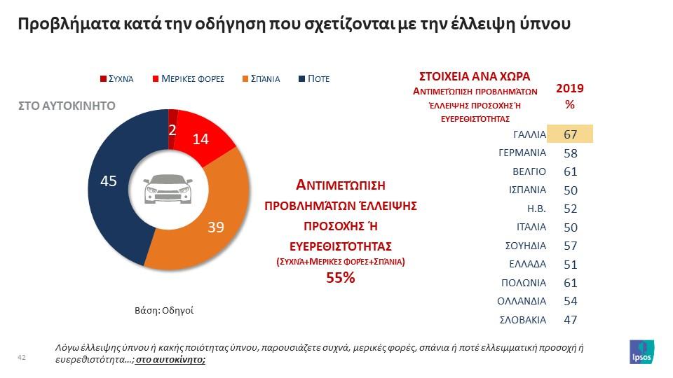Eurobarometro-2019-42
