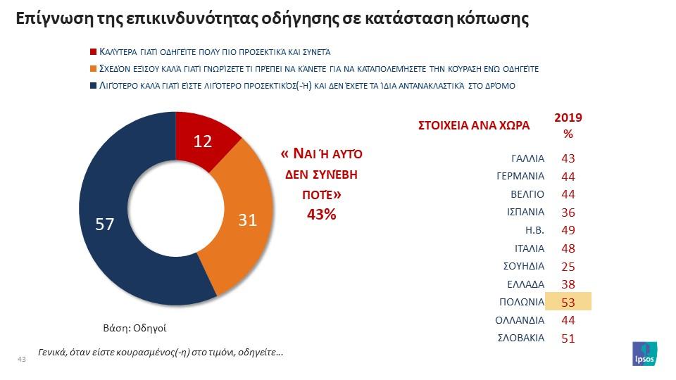 Eurobarometro-2019-43