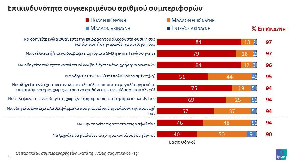 Eurobarometro-2019-45