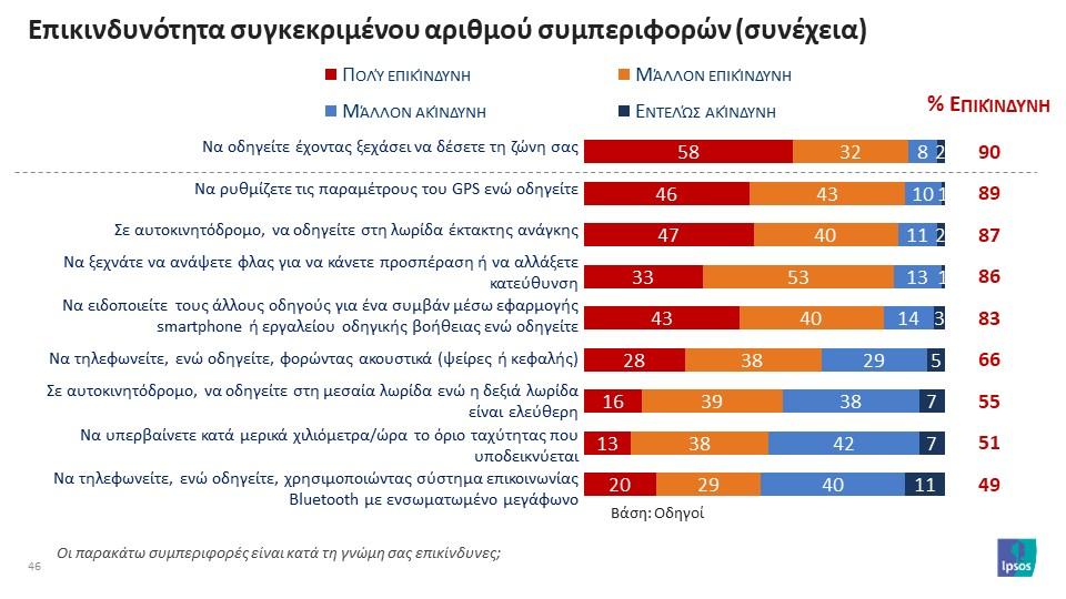 Eurobarometro-2019-46