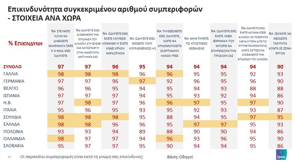 Eurobarometro-2019-47