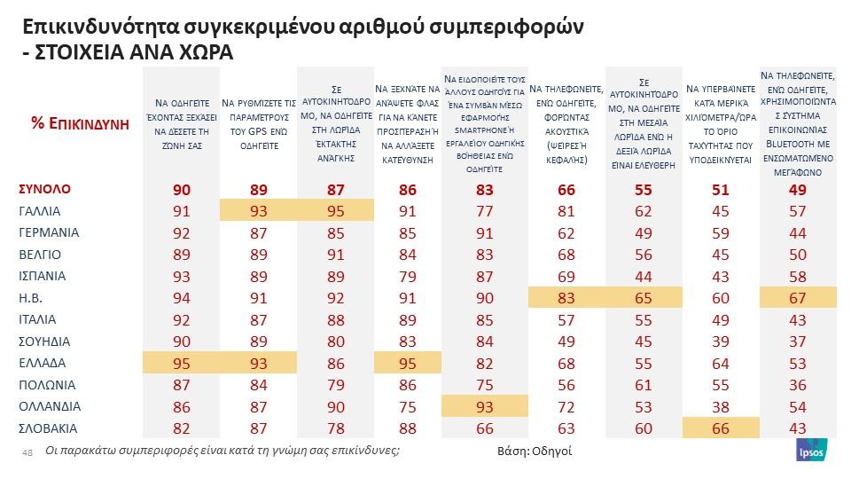 Eurobarometro-2019-48