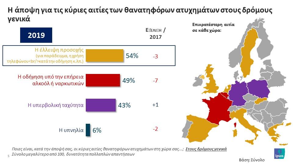 Eurobarometro-2019-5