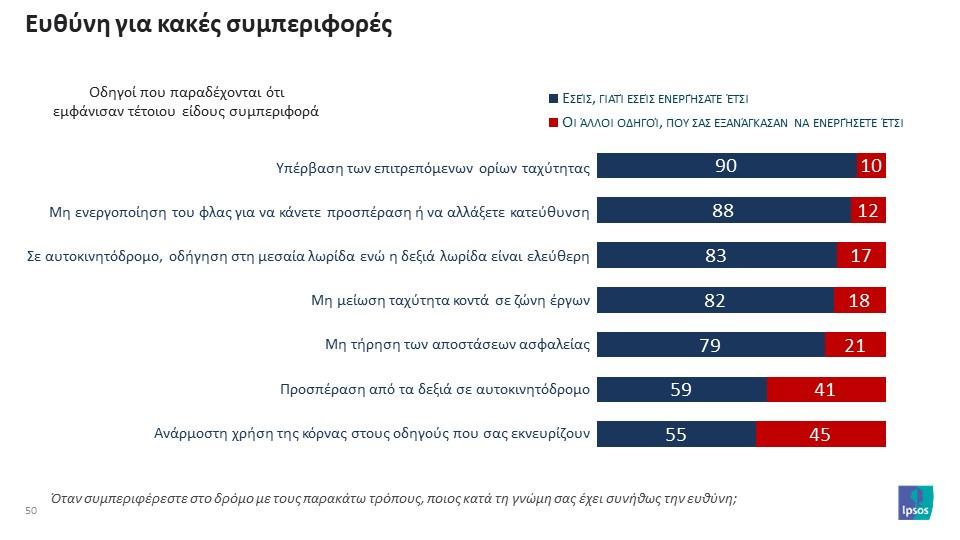 Eurobarometro-2019-50