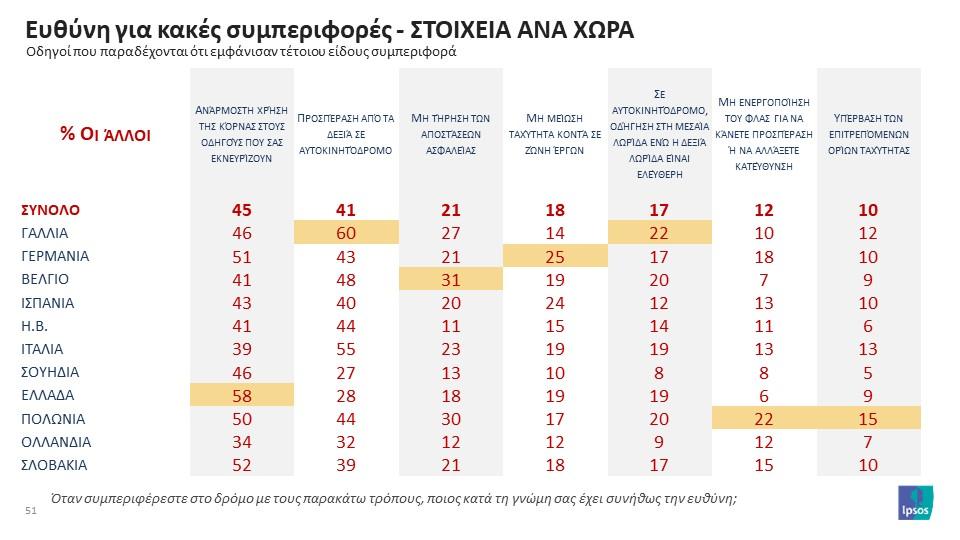 Eurobarometro-2019-51