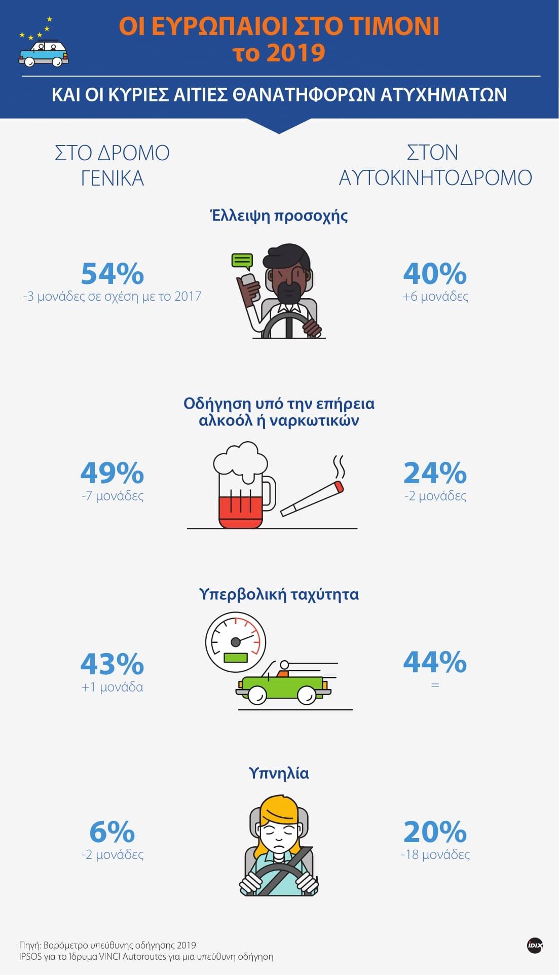 Eurobarometro-2019-53