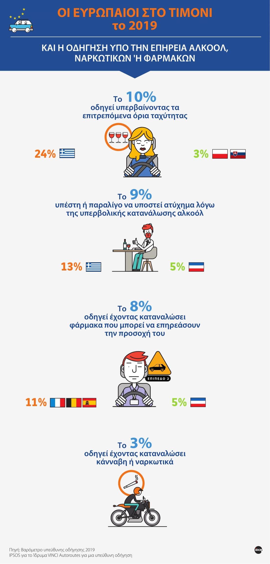 Eurobarometro-2019-54