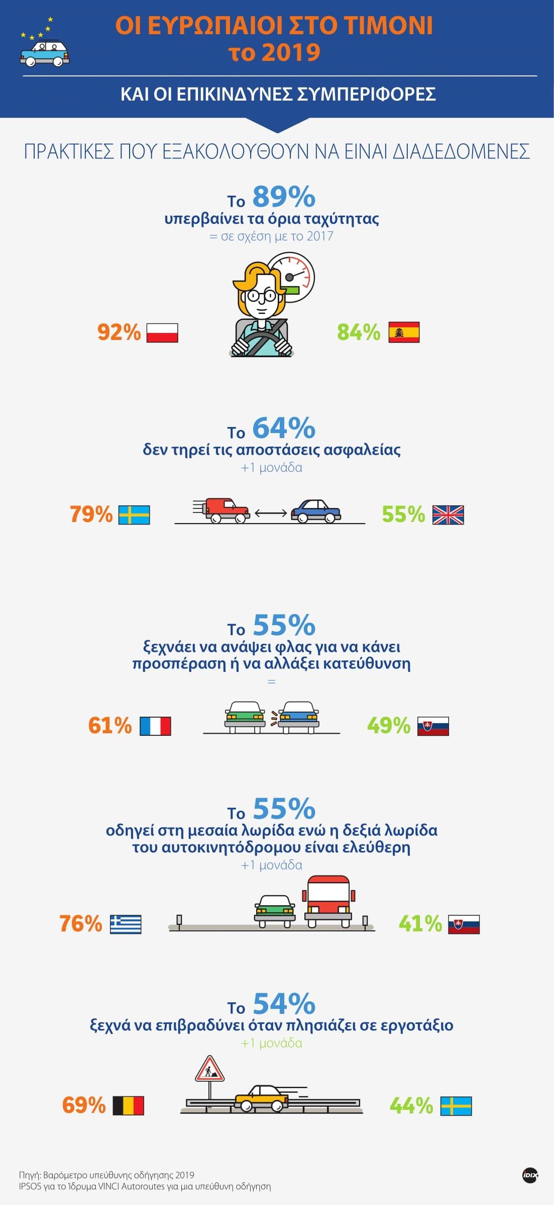 Eurobarometro-2019-55