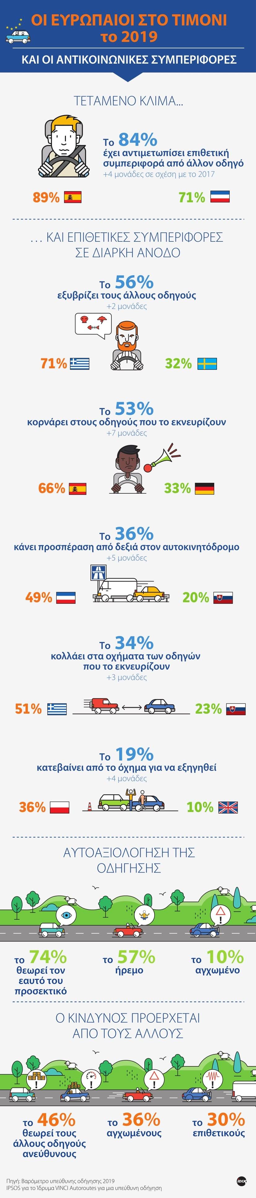 Eurobarometro-2019-57