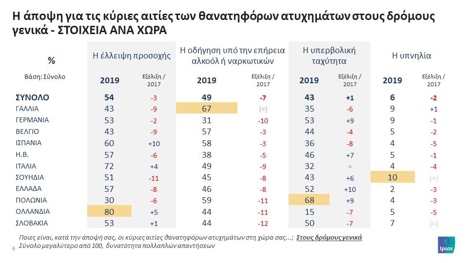 Eurobarometro-2019-6