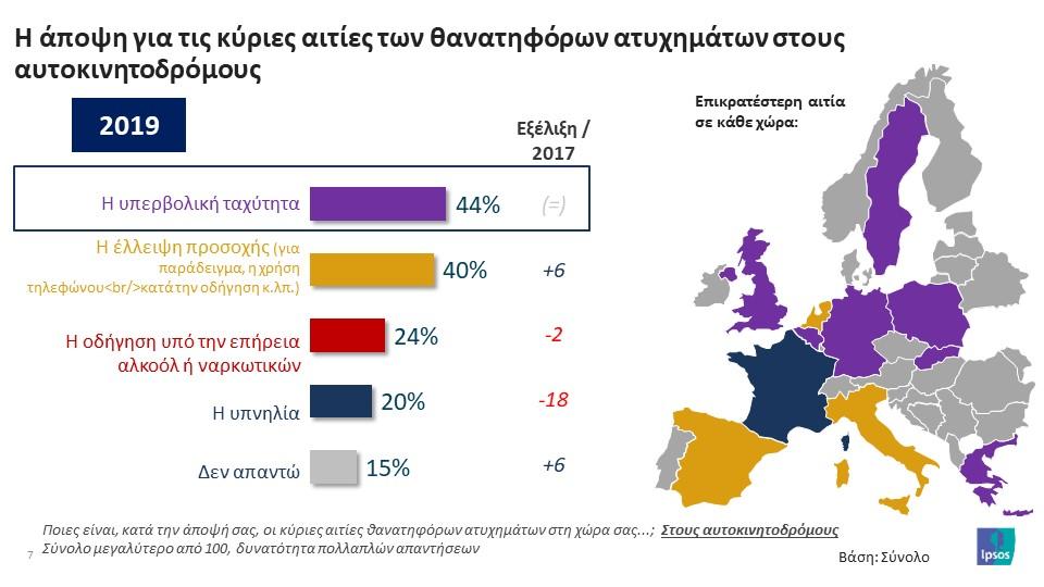 Eurobarometro-2019-7