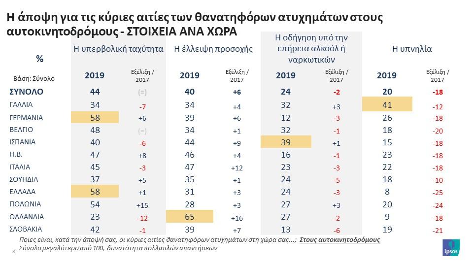 Eurobarometro-2019-8