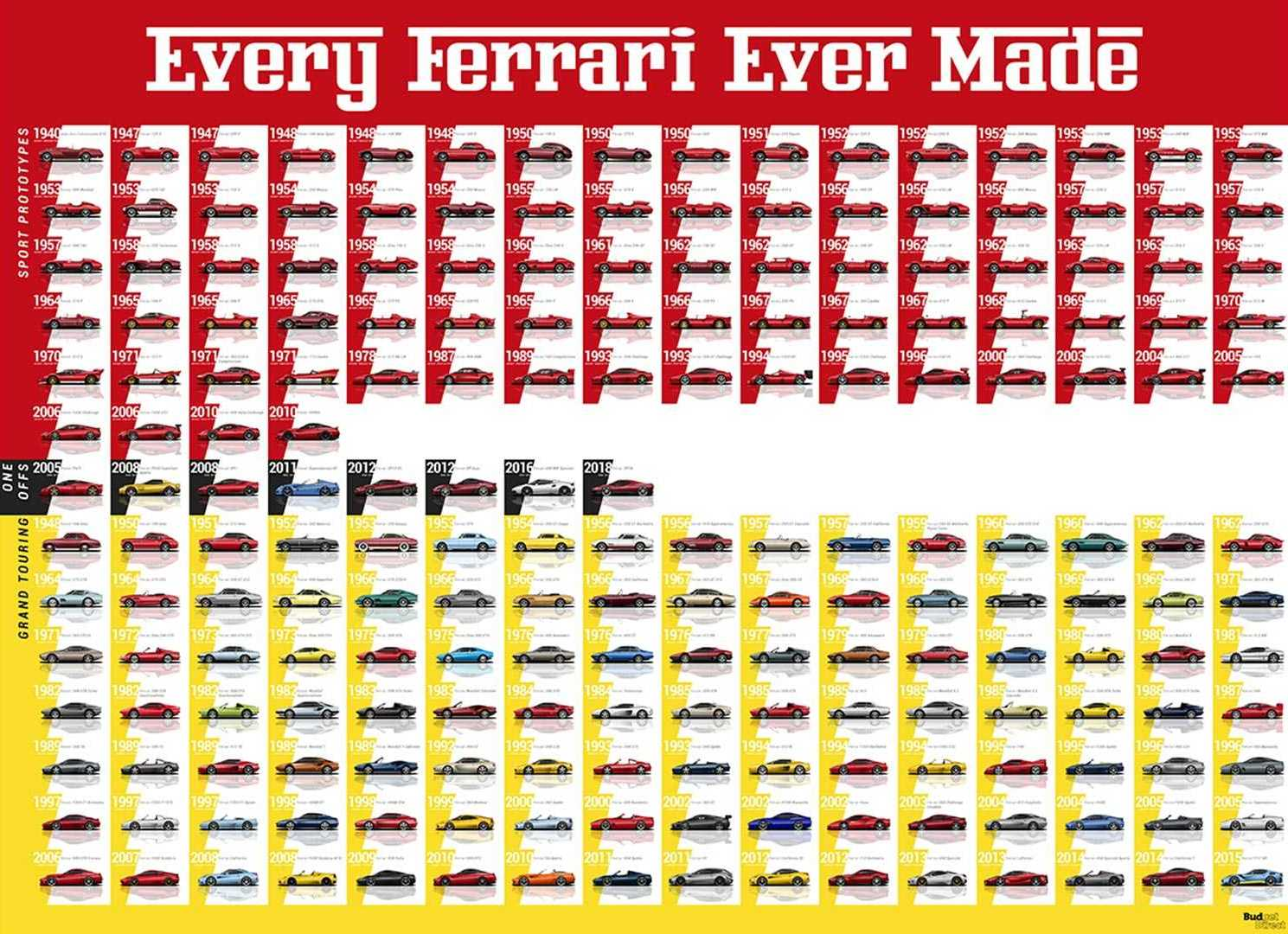 every-ferrari-evolution-video-13