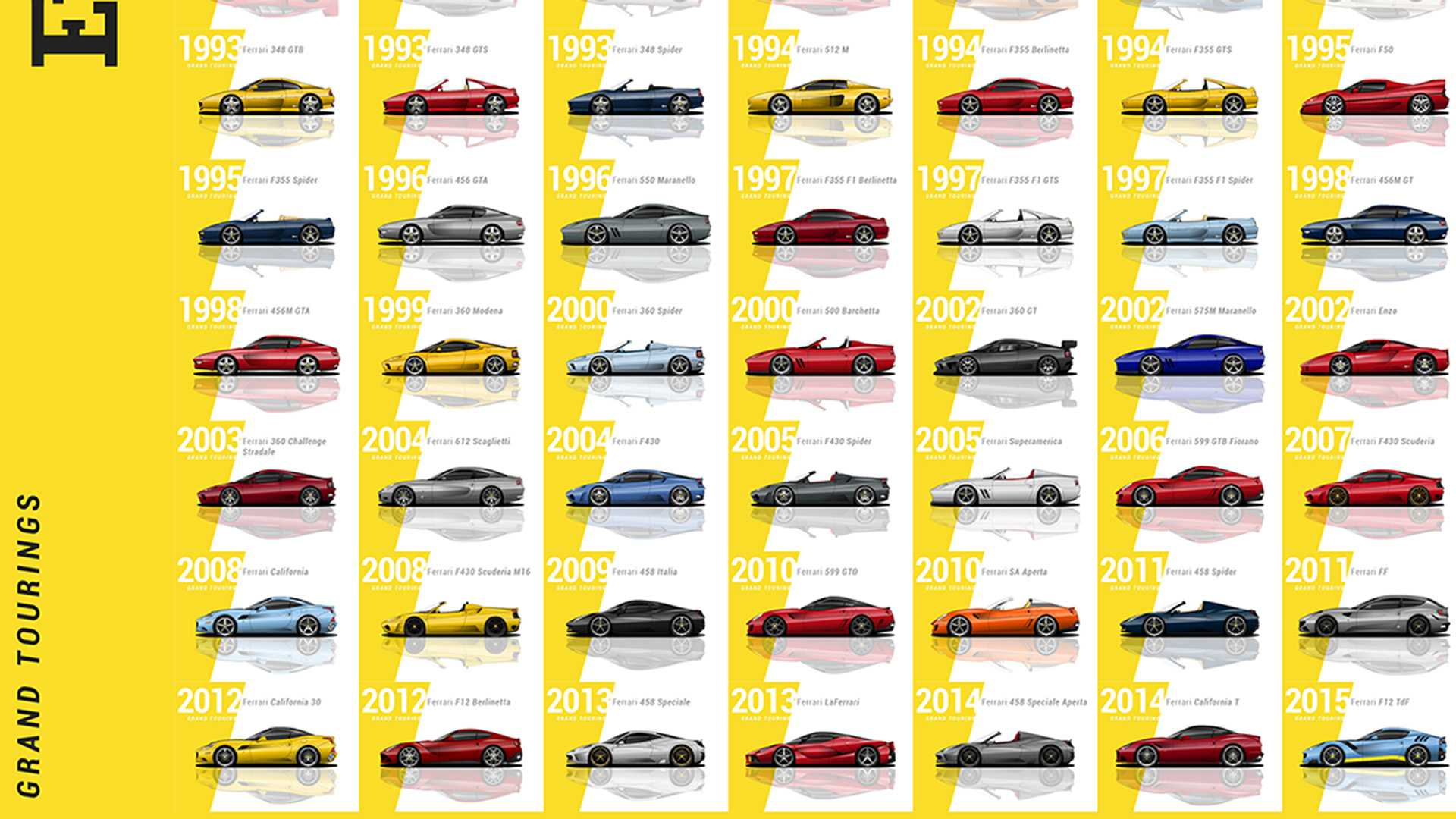 every-ferrari-evolution-video-2