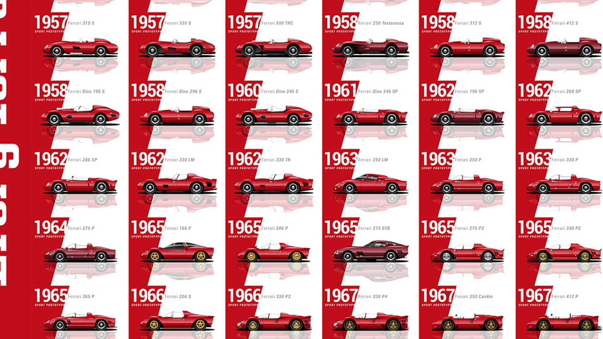 every-ferrari-evolution-video-4