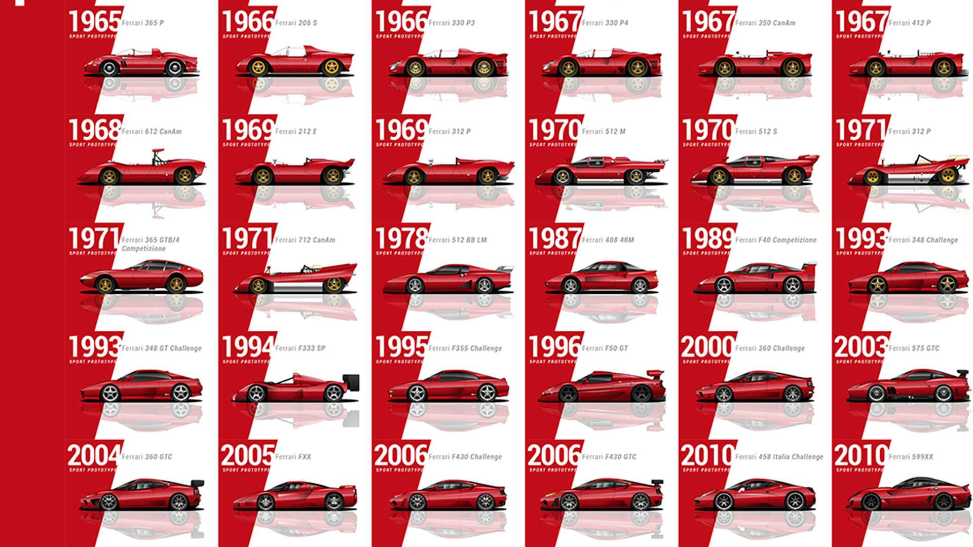 every-ferrari-evolution-video-5
