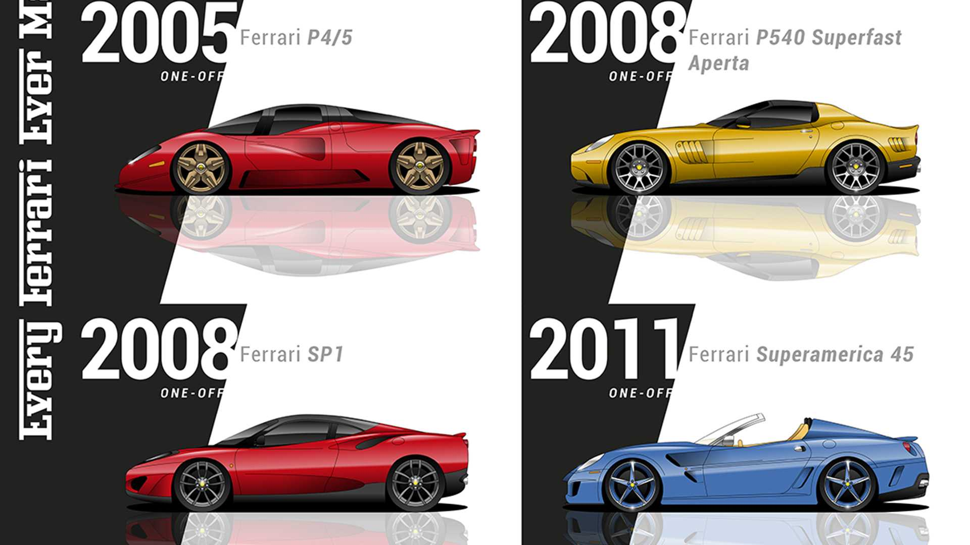 every-ferrari-evolution-video-6