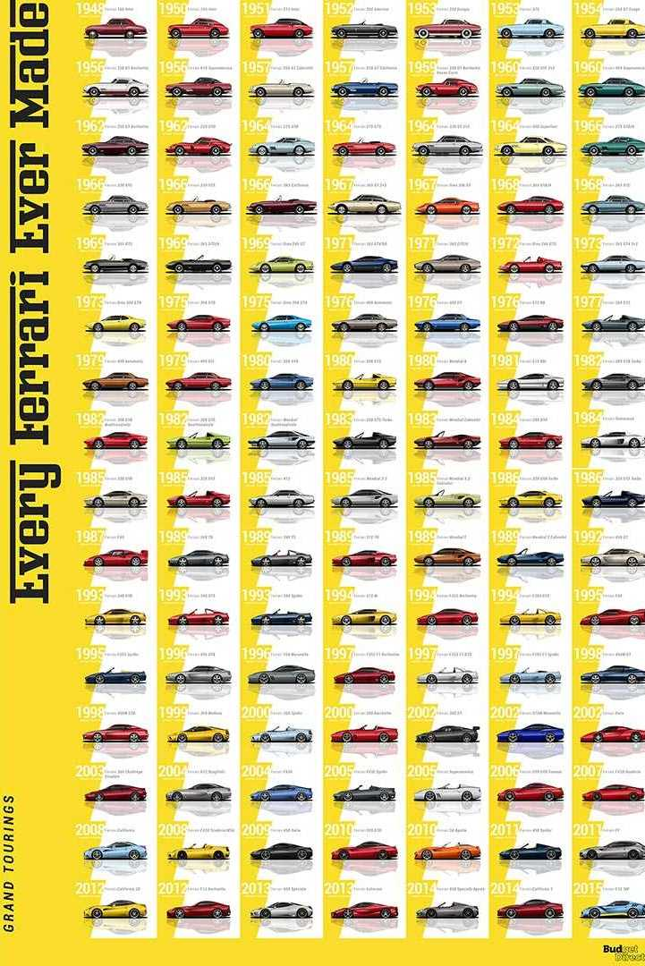 every-ferrari-evolution-video-8