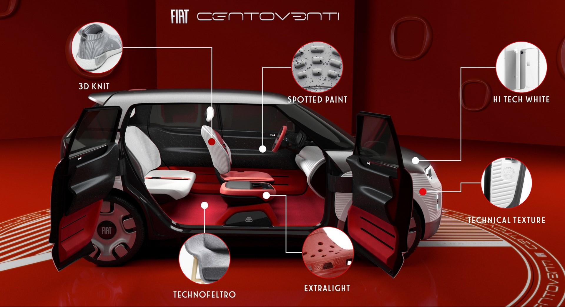 Fiat Centoventi Concept (14)