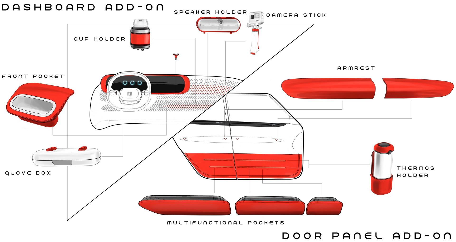 Fiat Centoventi Concept (16)