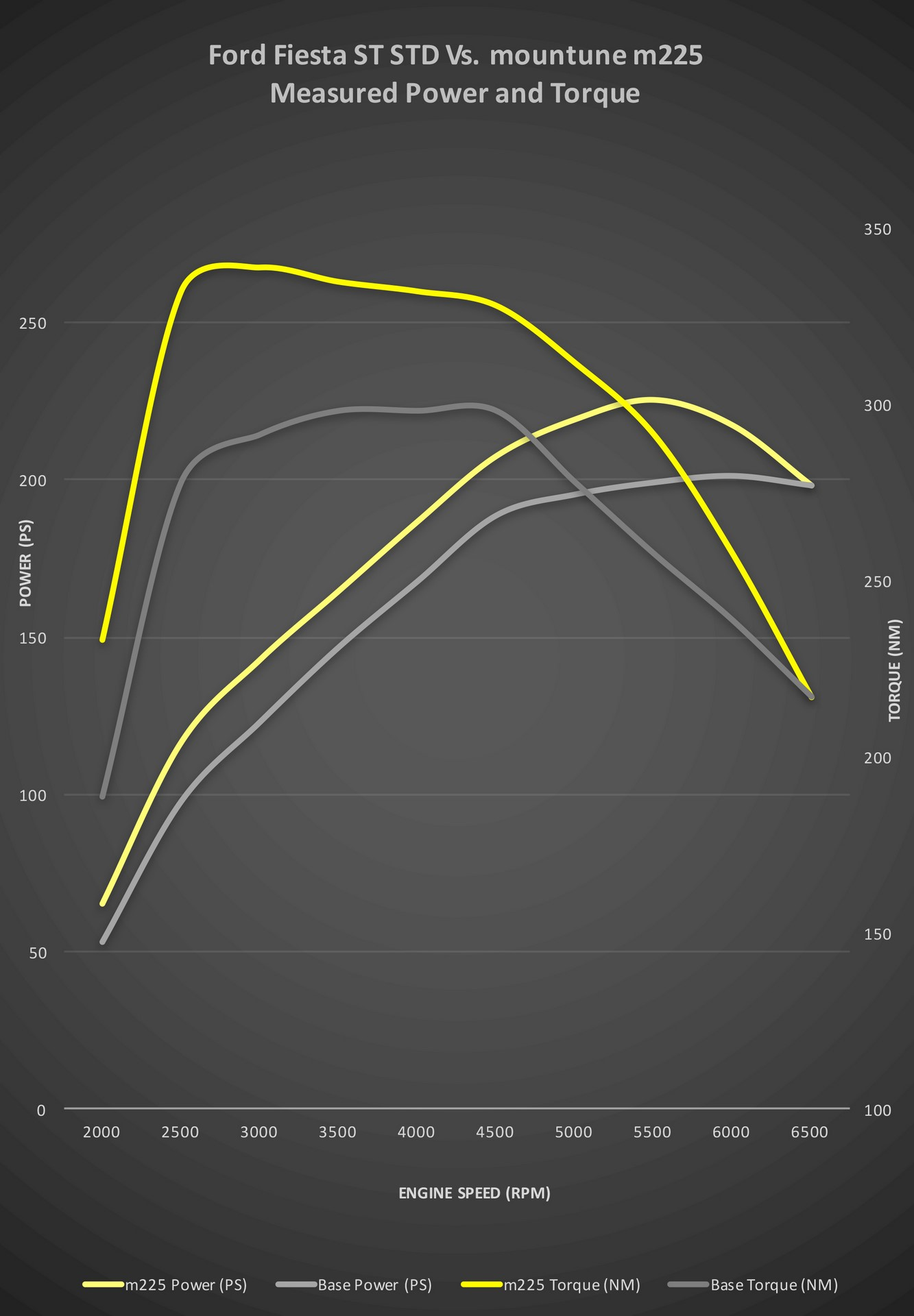 m225_output_curves
