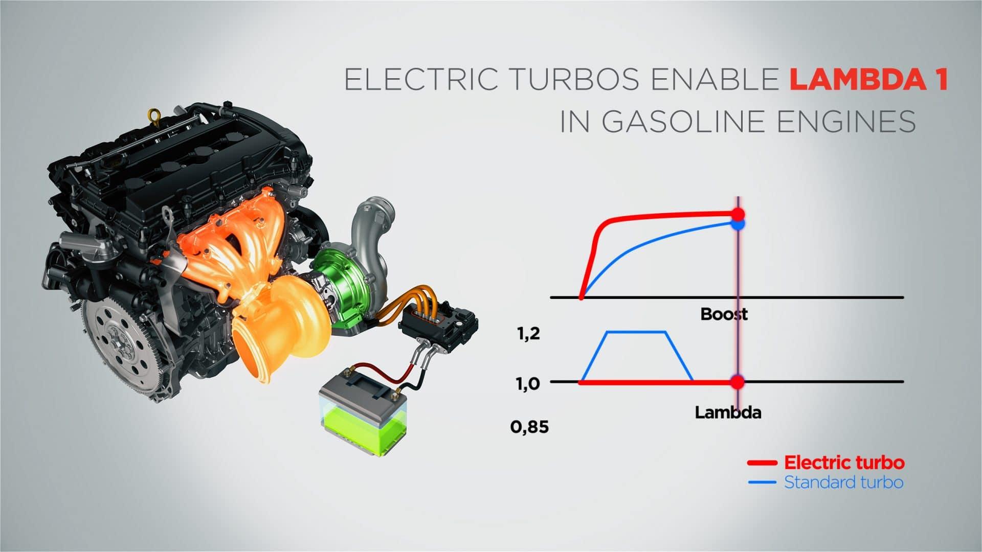 Garrett-E-Turbo-4