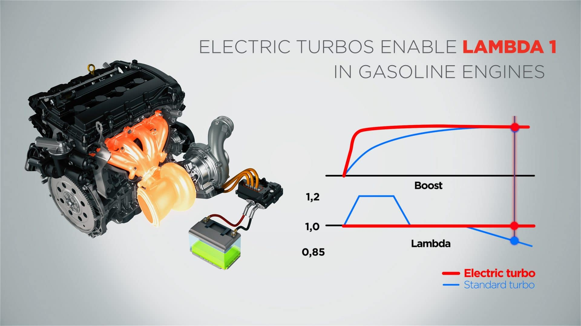 Garrett-E-Turbo-5