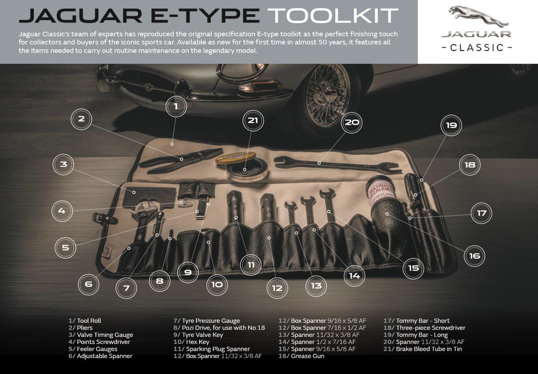 Jaguar_E-Type_Toolkit_0005