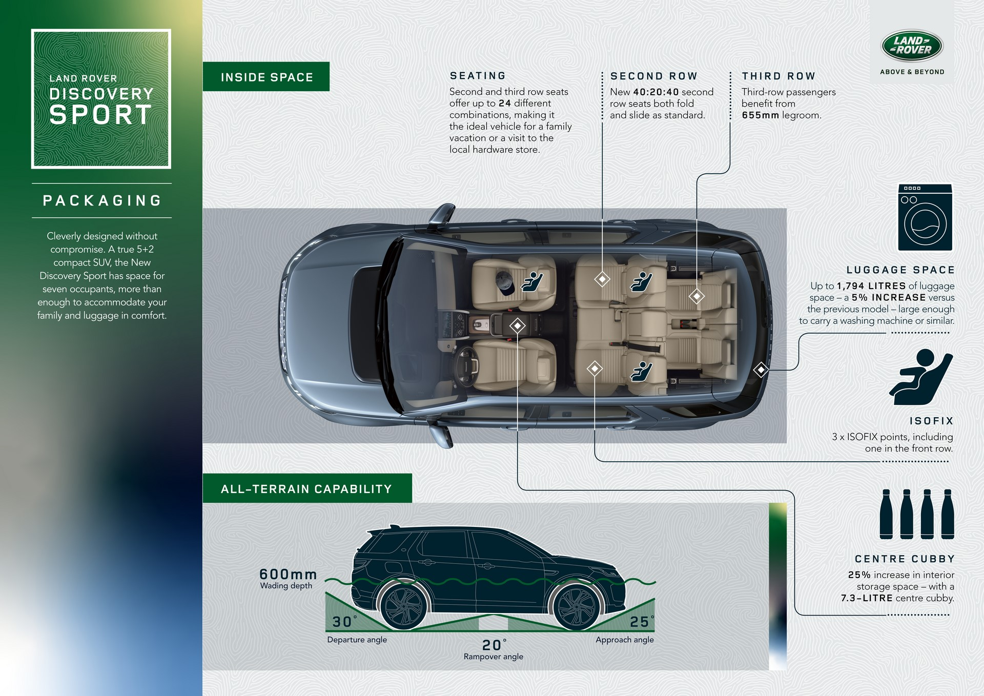 Land-Rover-Discovery-Sport-2020-21
