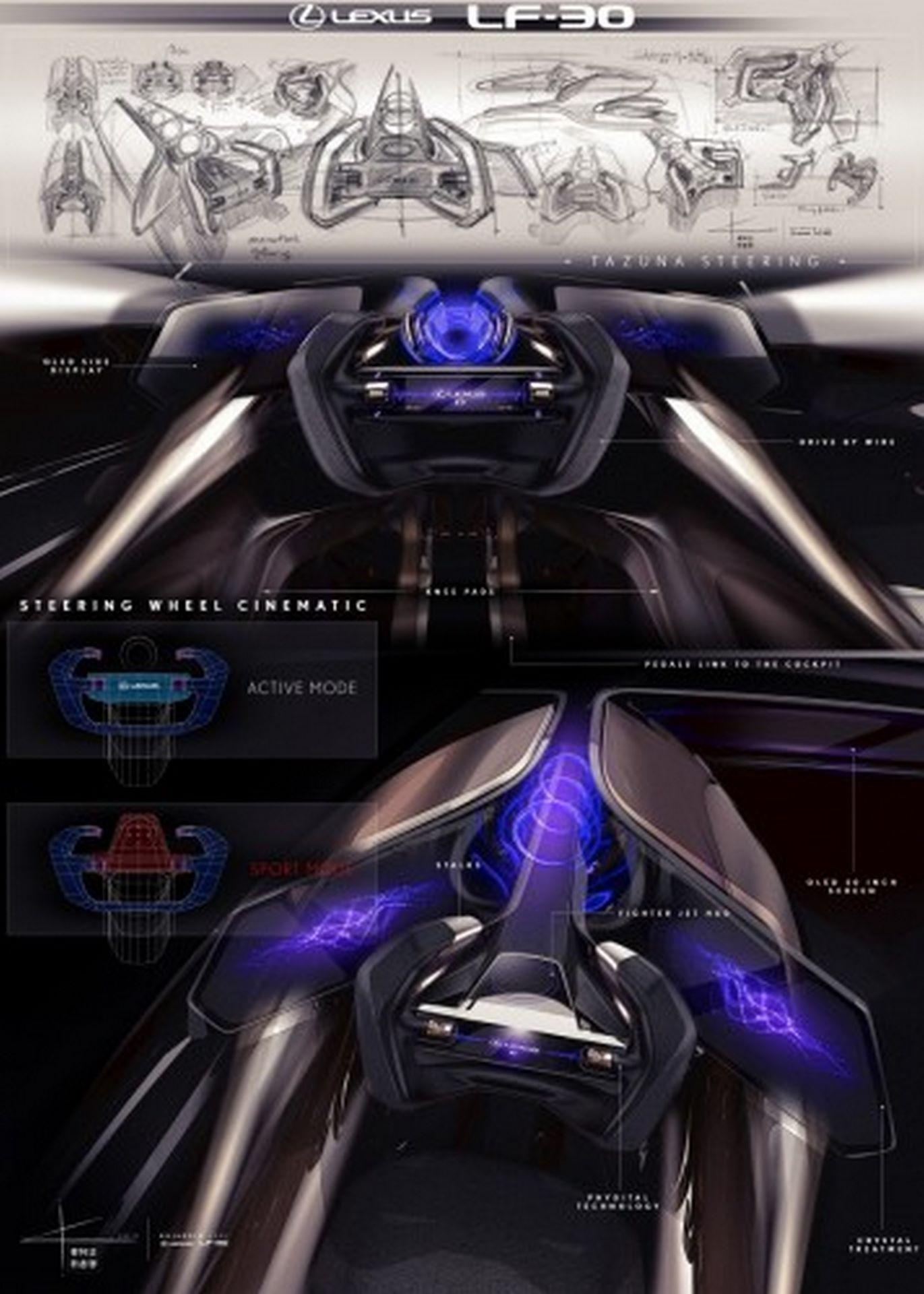 Lexus-LF-30-Concept-60