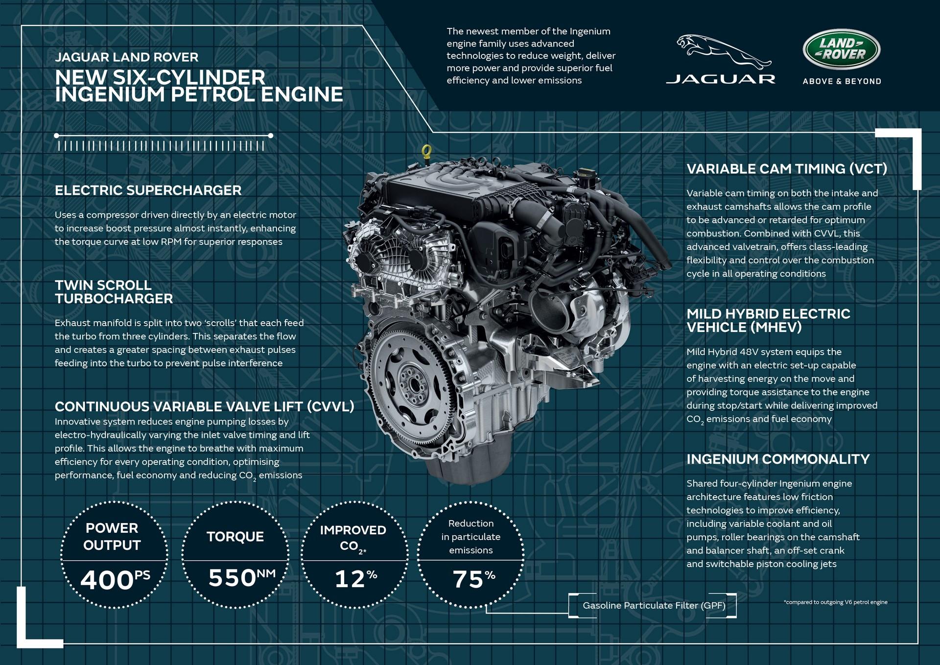 Range Rover Sport HST (40)