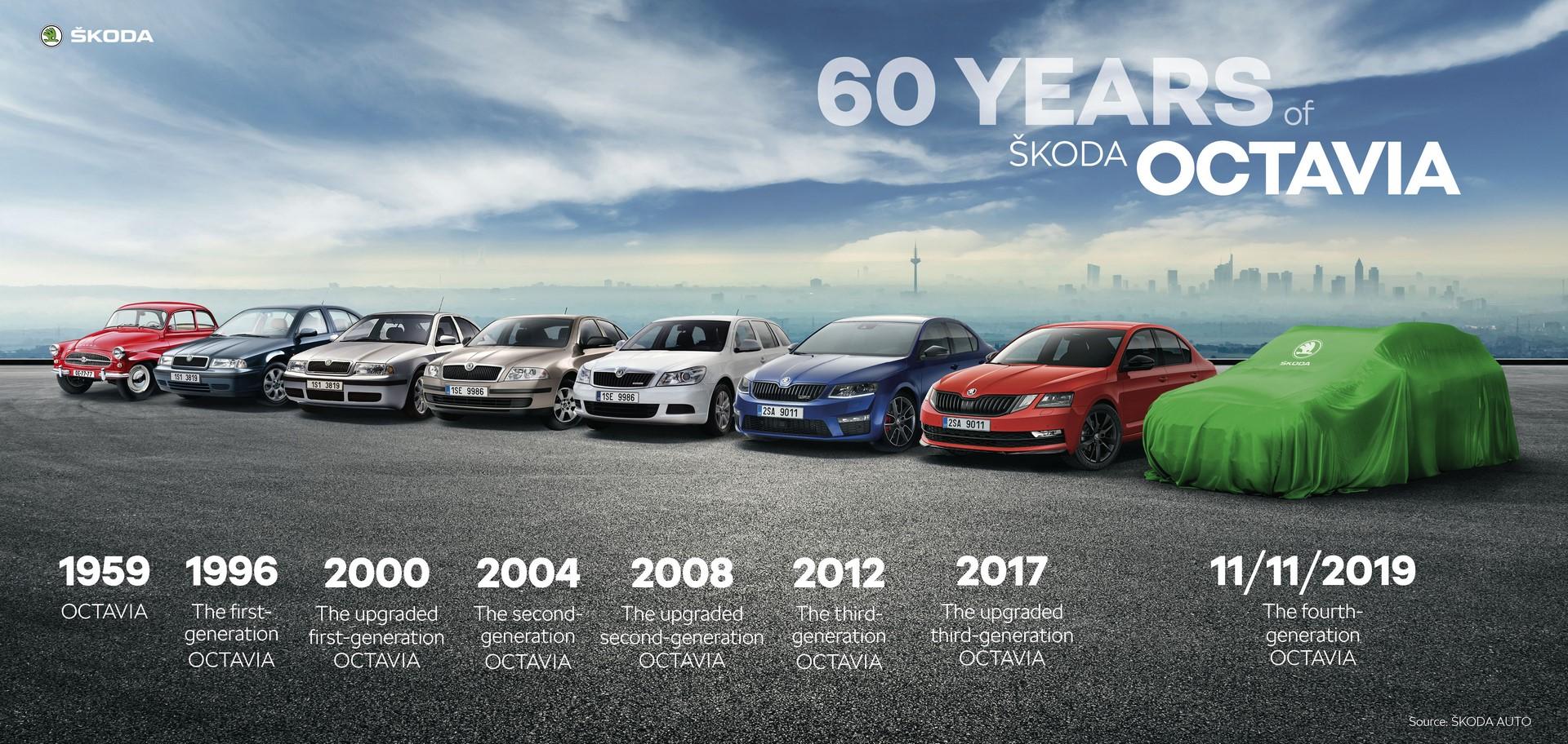 Skoda-Octavia-2020-104