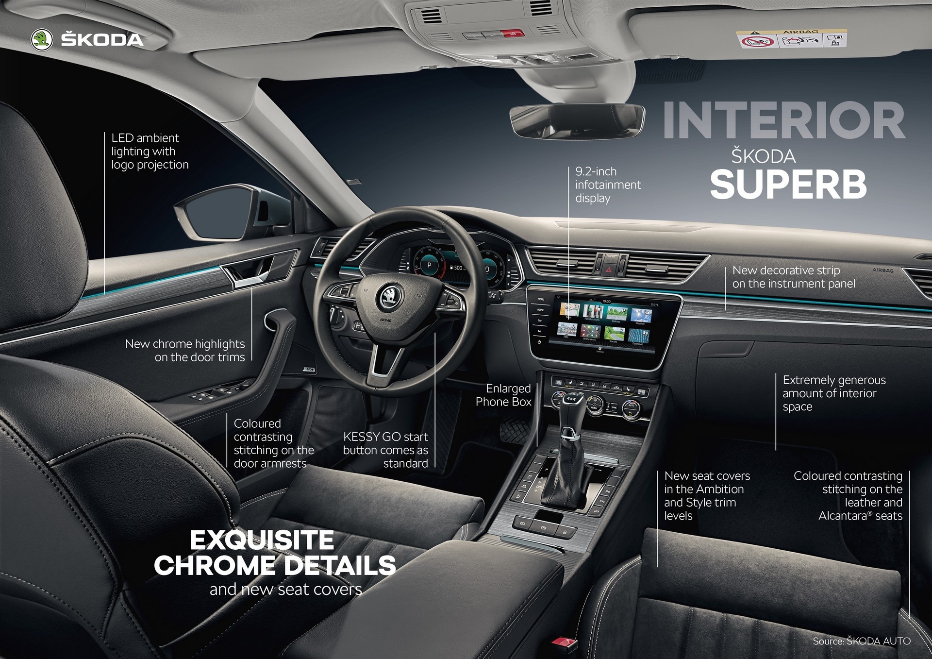 SUPERB_Interior