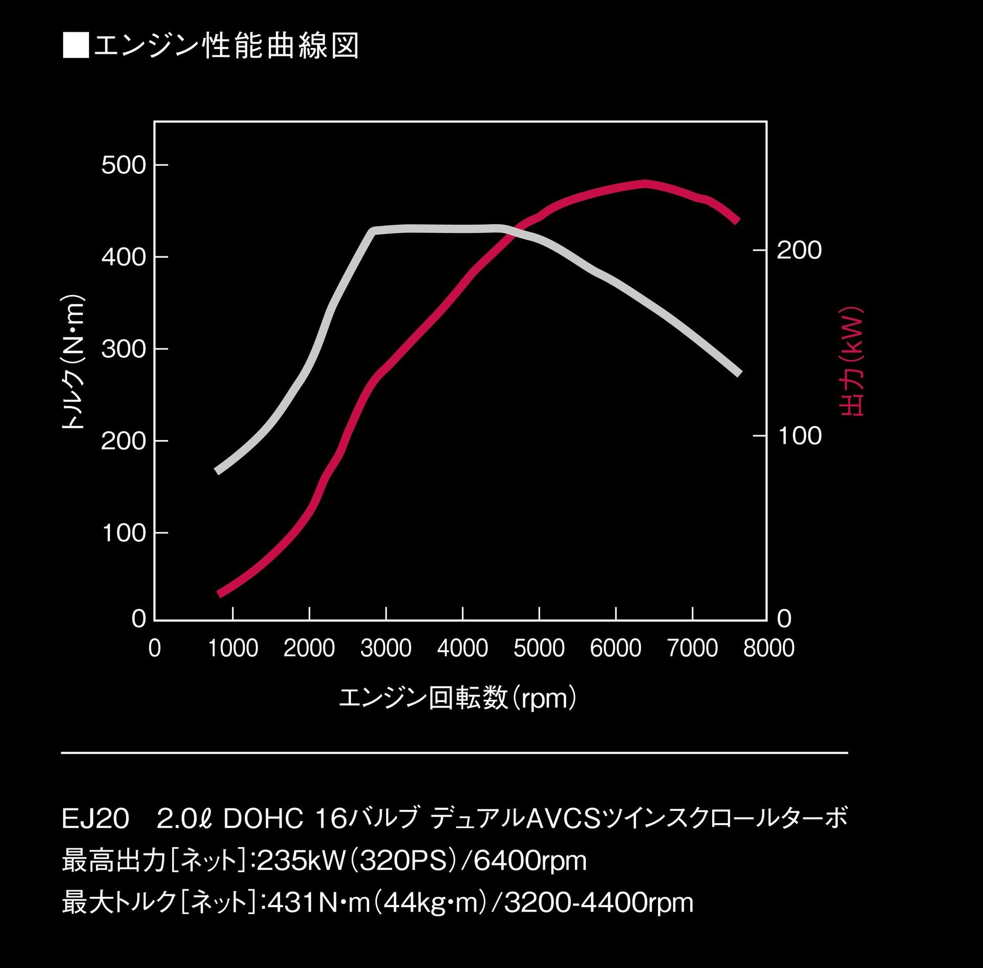 Subaru_Impreza_STI_S206_0034