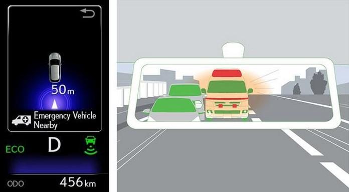 Toyota and Lexus V2V and V2I (5)