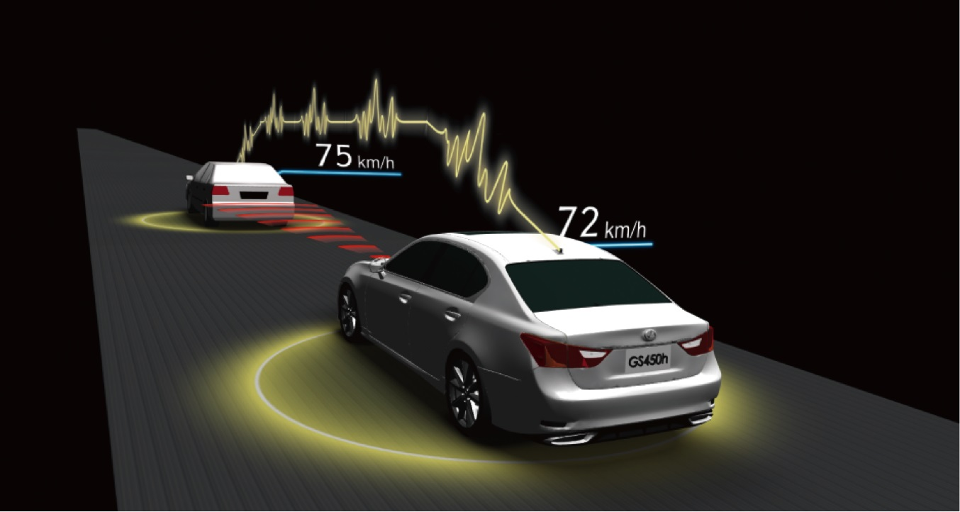 Toyota and Lexus V2V and V2I