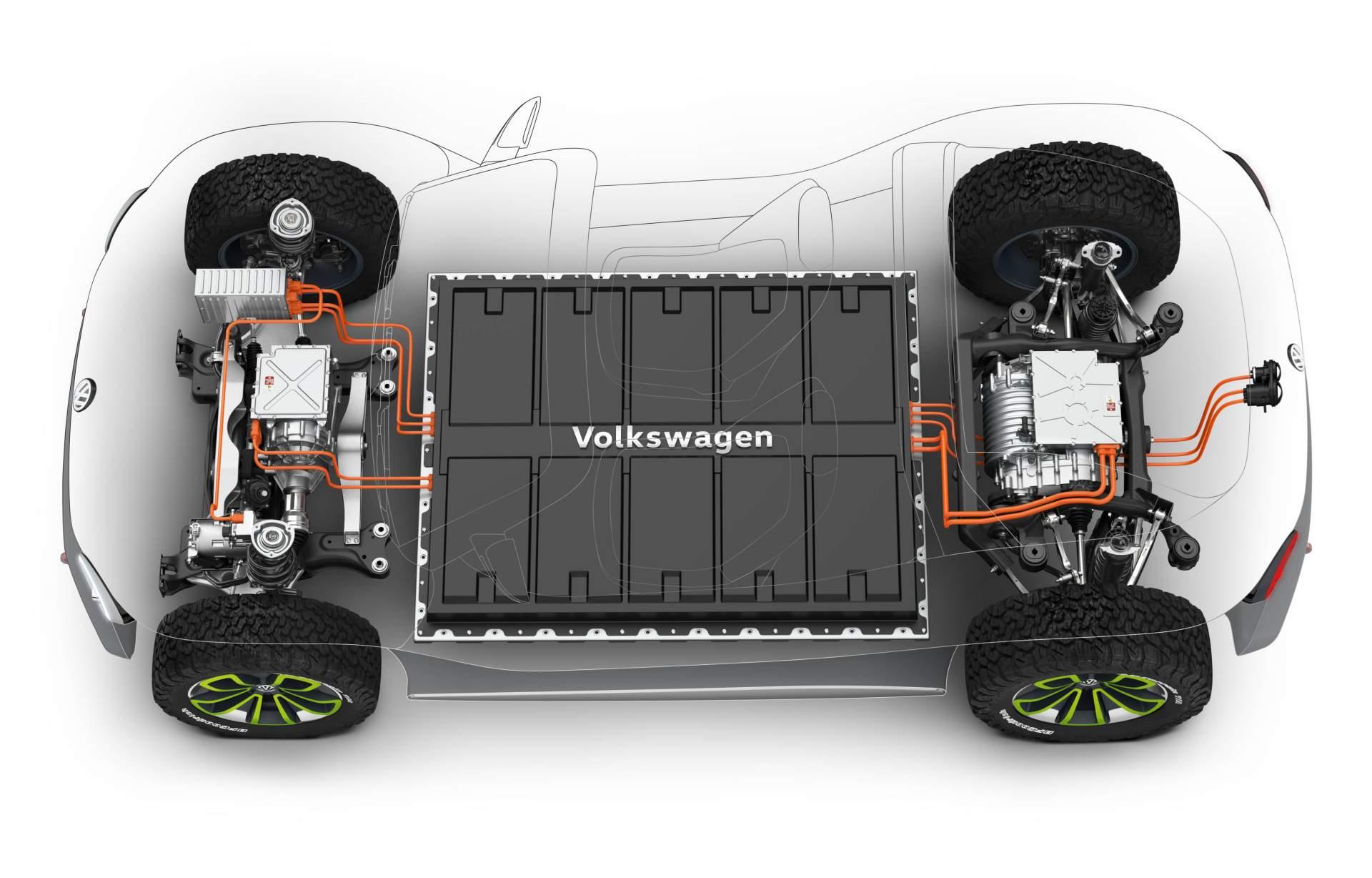 6dadd9a6-vw-meb-platform-3