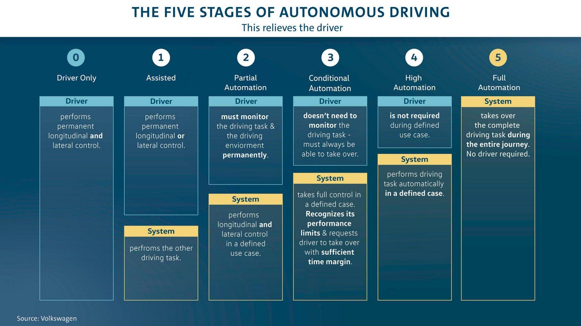 VW-Volkswagen-e-Golf-Autonomous-9