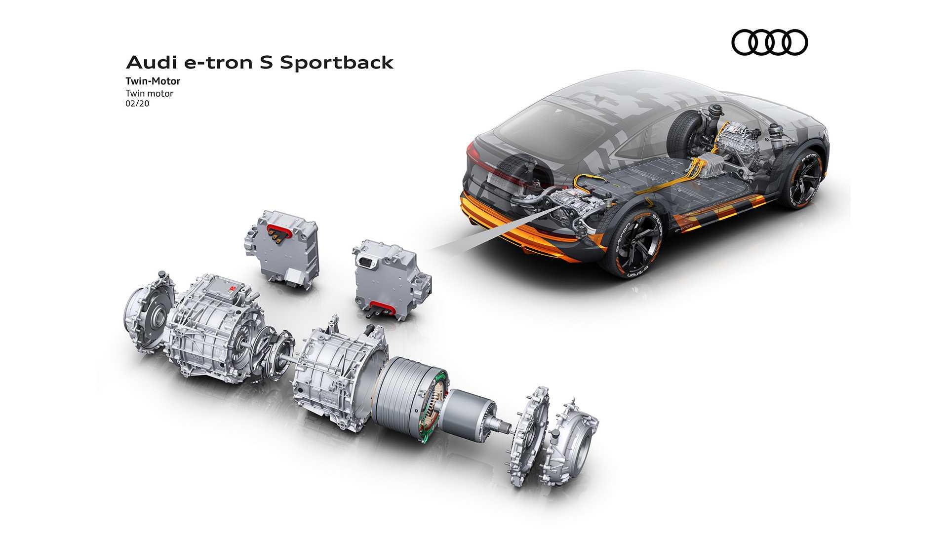 2020_Audi_e-tron_S_0058