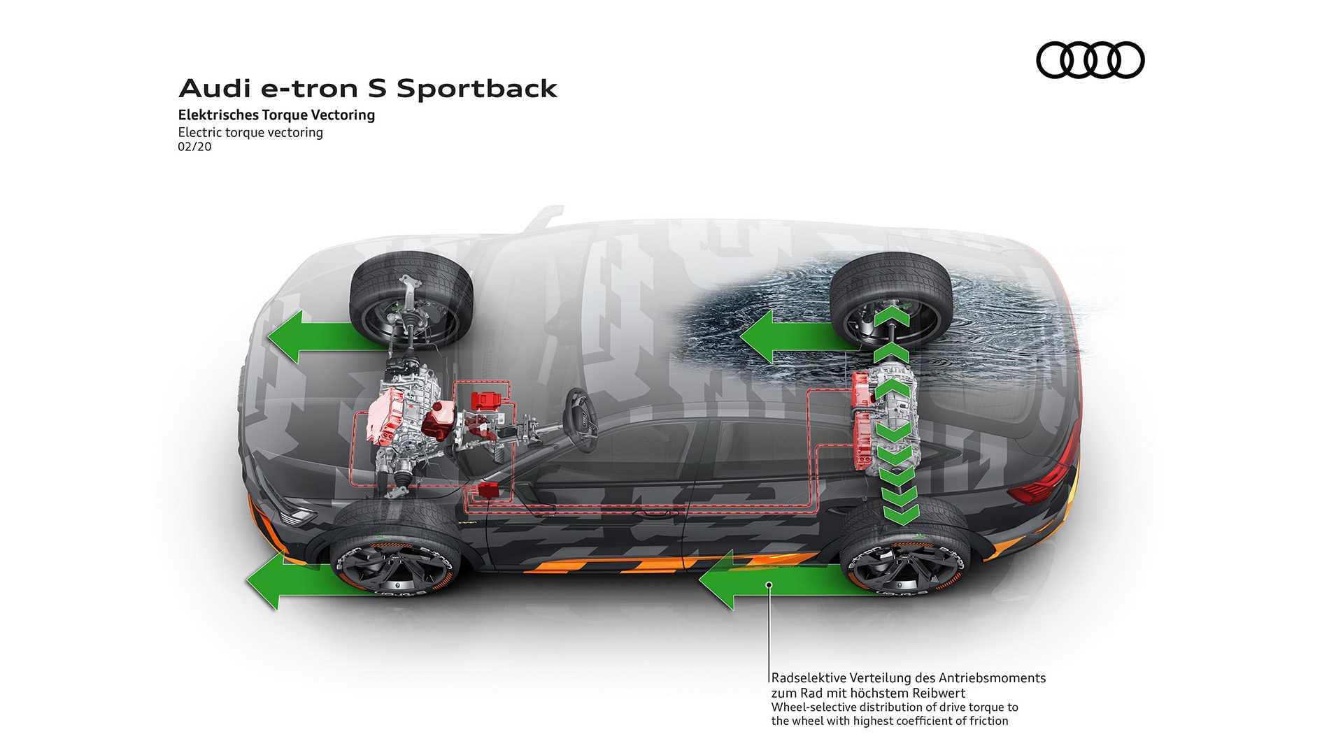2020_Audi_e-tron_S_0062