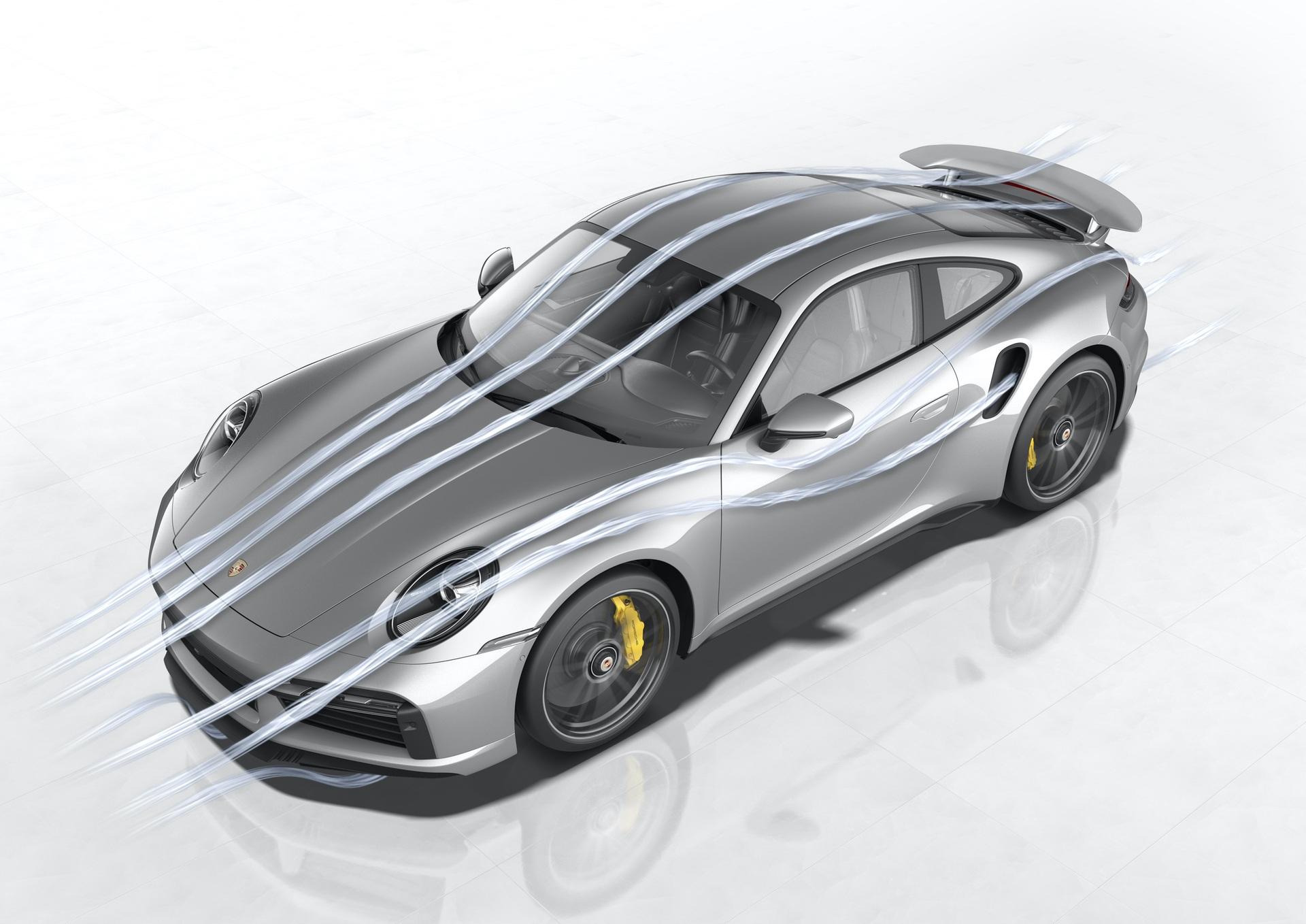 2020_Porsche_911-Turbo_S-aerodynamics_0009