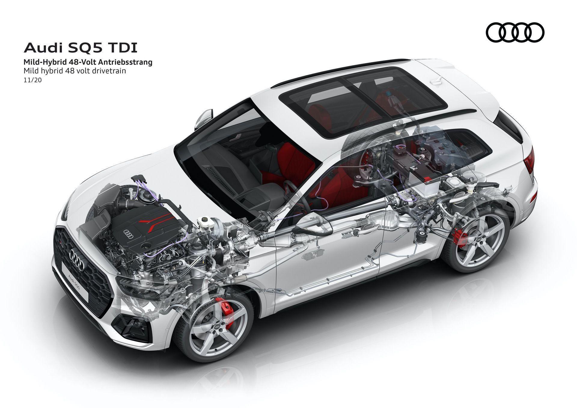 2021_Audi_SQ5_facelift_0012