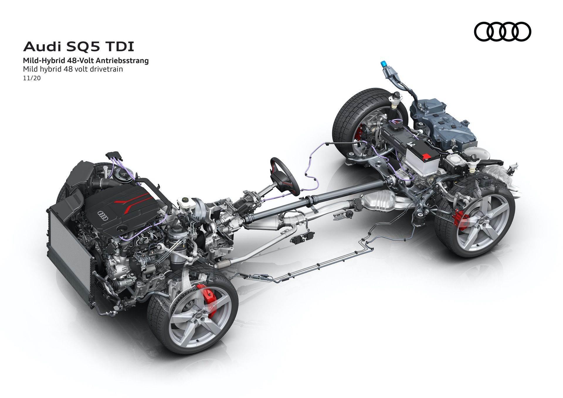 2021_Audi_SQ5_facelift_0013