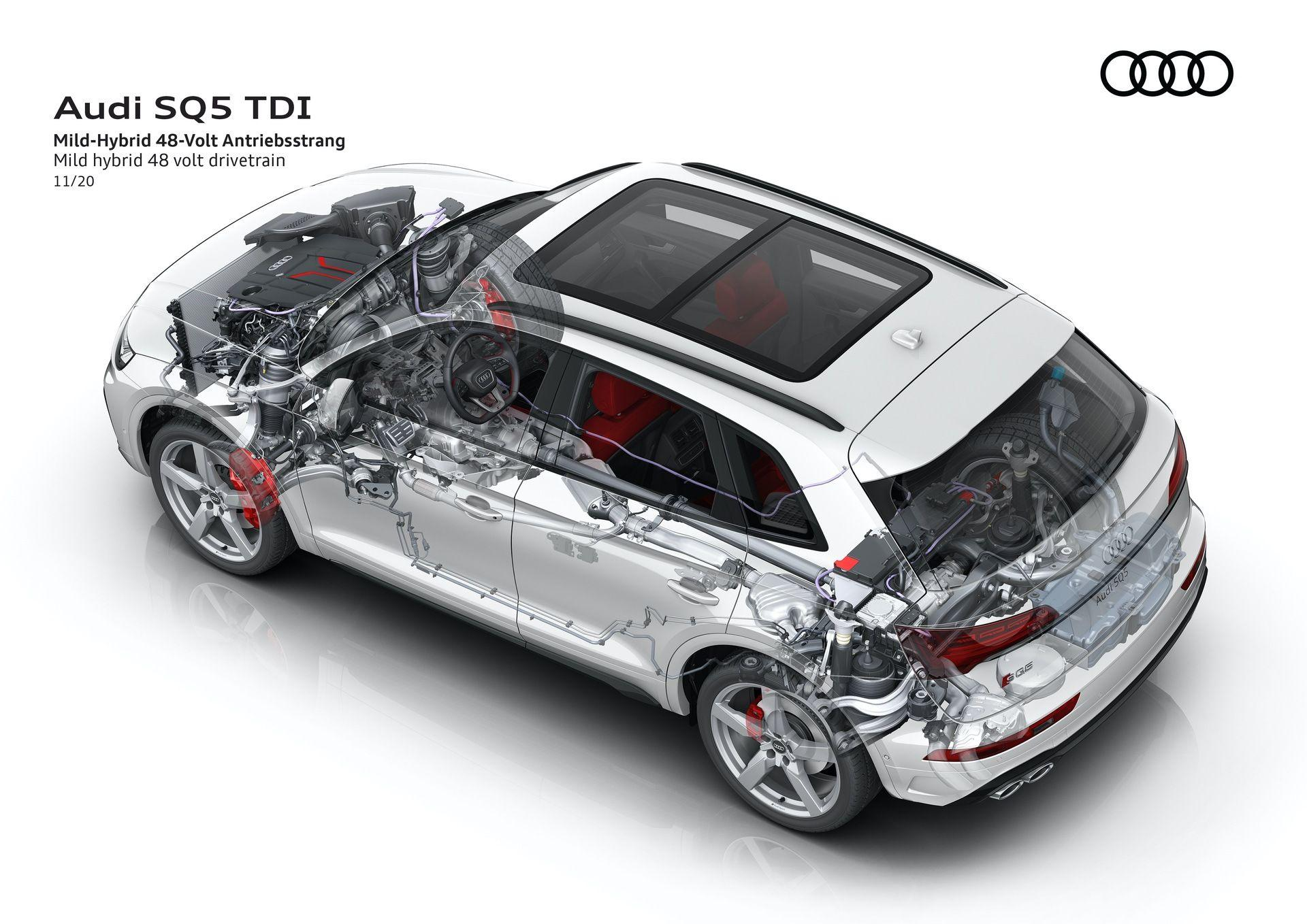 2021_Audi_SQ5_facelift_0014