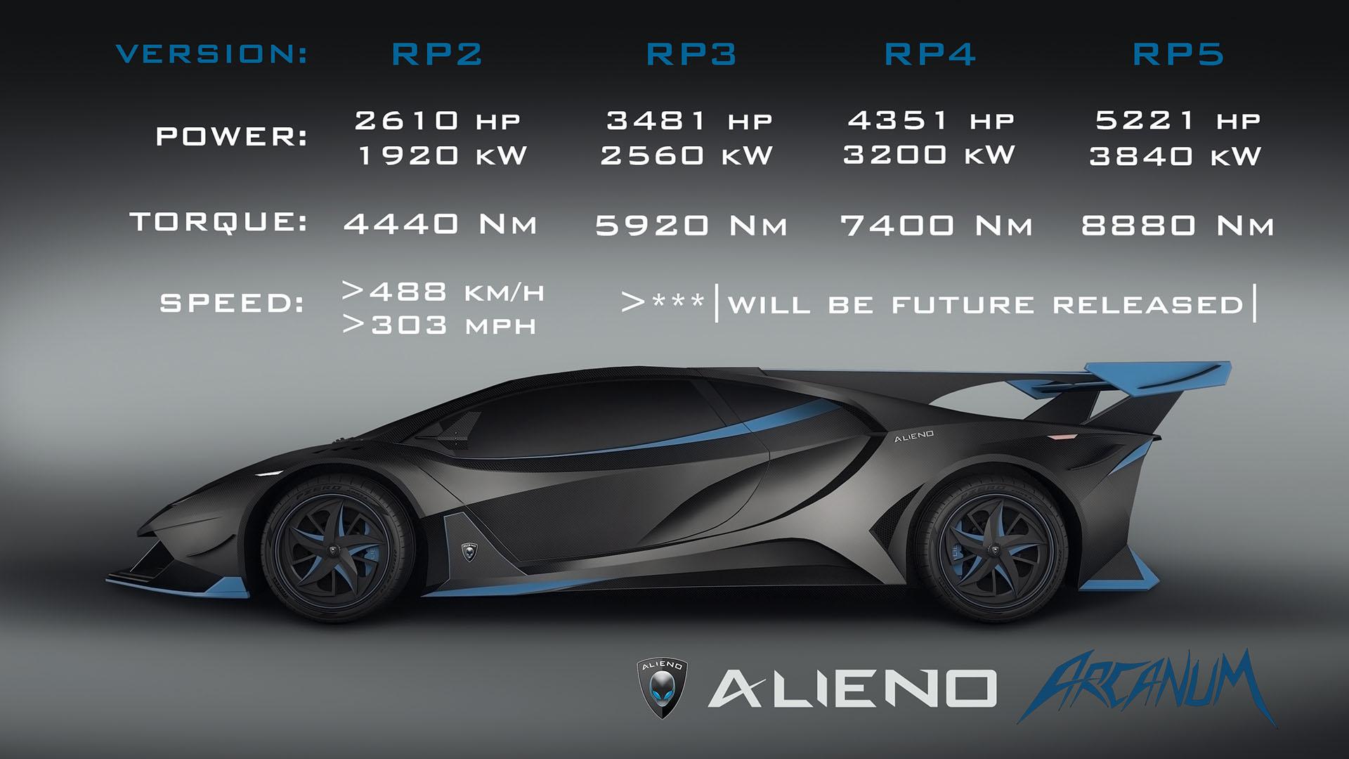 Alieno-Arcanum-94