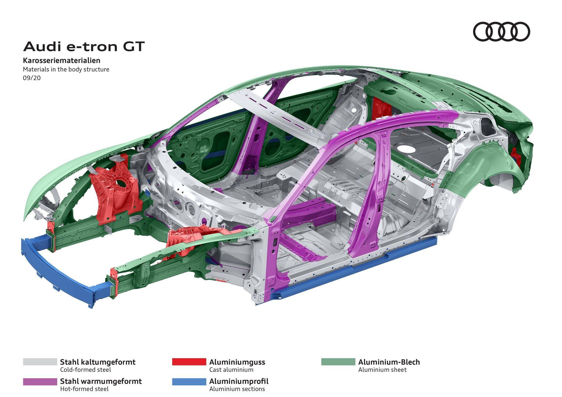 Audi-e-tron-GT-47
